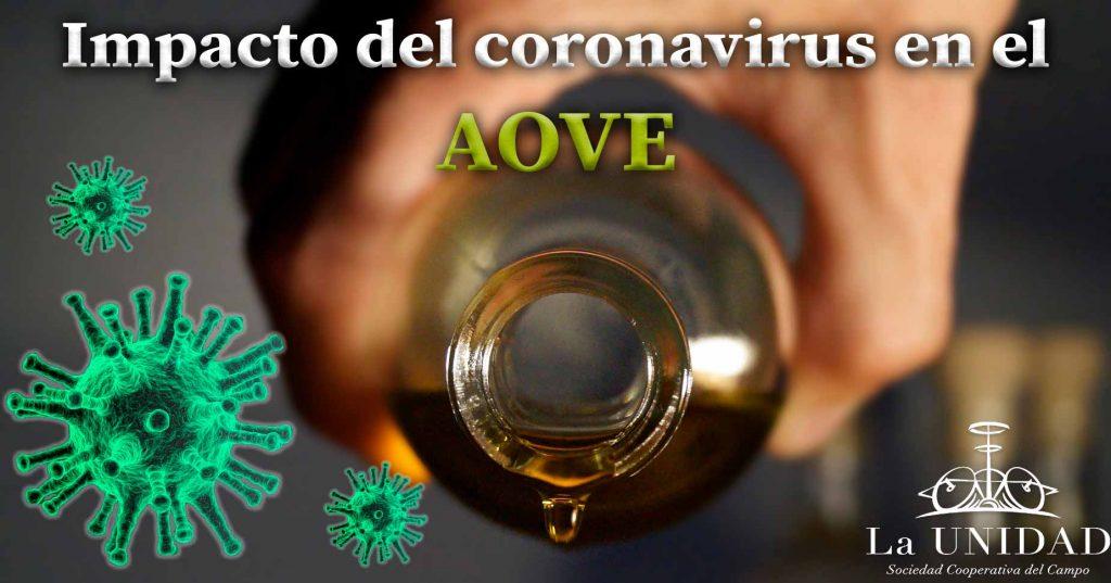 Impacto del coronavirus en aceite de oliva